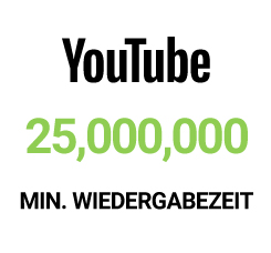 Tvape Youtube with over 2.3 million minutes watched